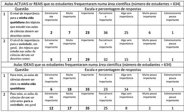 Newsletter-6-PROFILES-tabela1